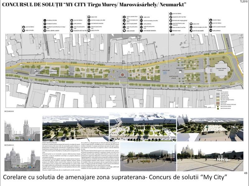 Vizualizati imaginile din articolul: Dr. Dorin Florea polgármester által kezdeményezett és egy felelős helyi tanács által megszavazott projekt