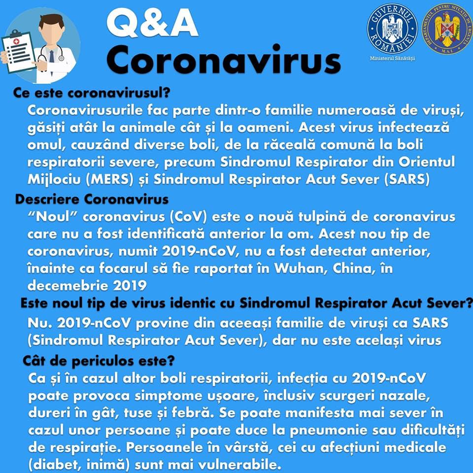 Vizualizati imaginile din articolul: Q&A – koronavírus